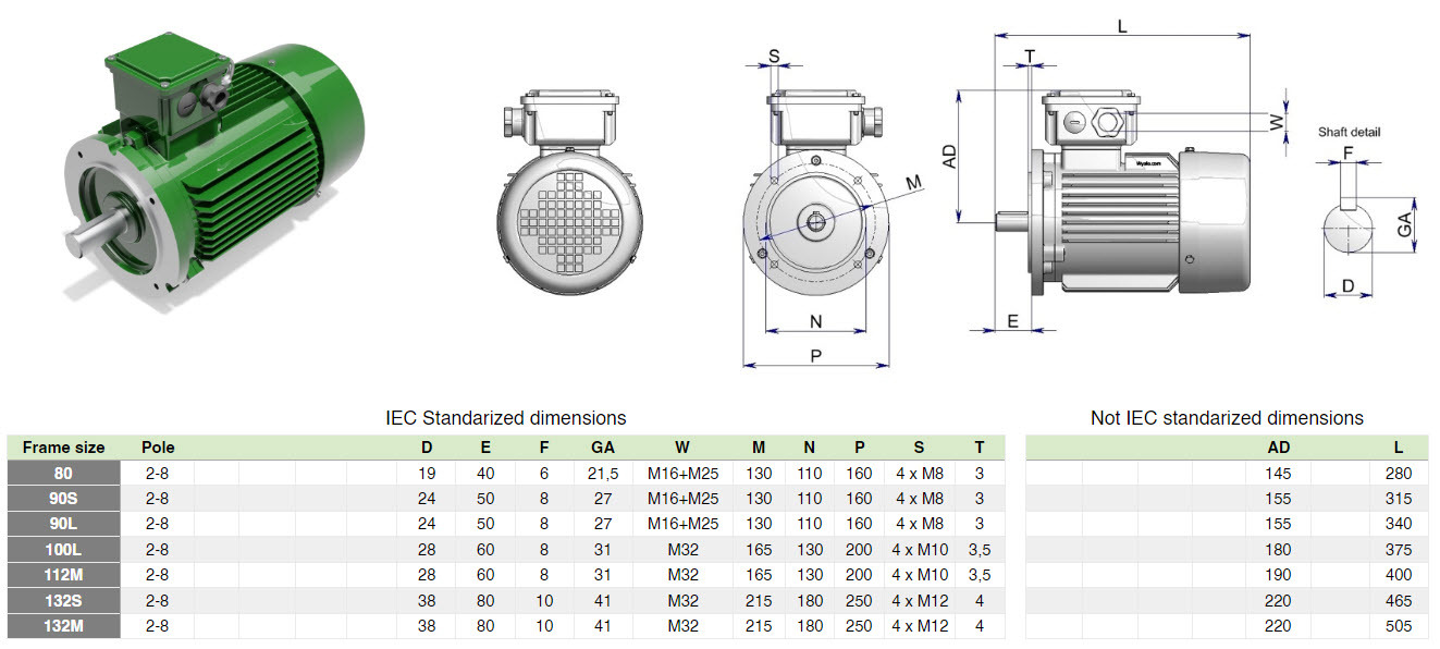 Electric-motor-B14b-dimensions-1a