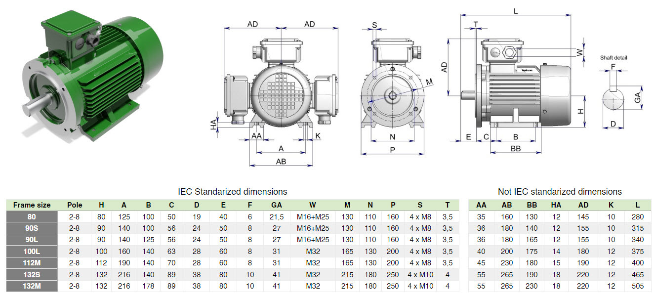 Electric-motor-B34b-dimensions-1a