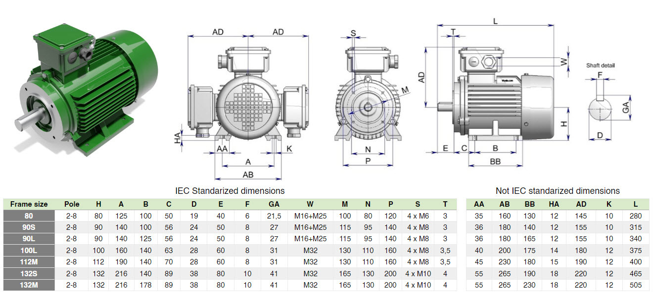 Electric-motor-B34a-dimensions-1a